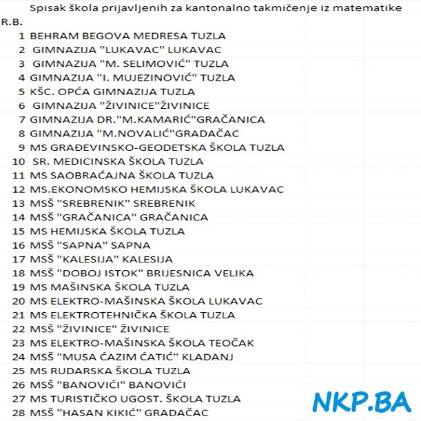 MATEMATIKA 2015. skole